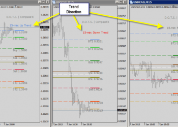 Download Use the Magic Multiple Moving Average Forex Trading system Forex Course FPW#5 ...