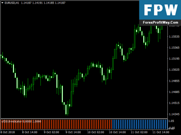 Download UF2018 Free Forex Indicator For Mt4