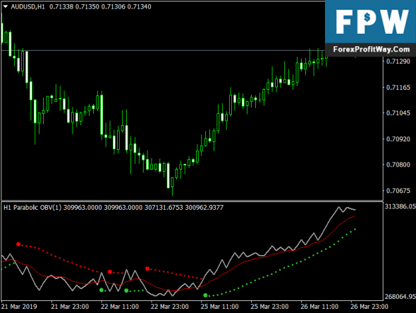 Download Parabolic OBV Alert Forex Metatrader4 Indicator