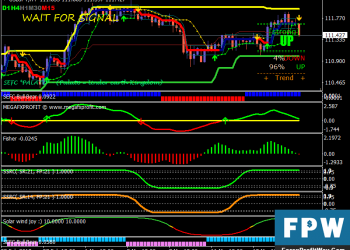 Renko maker pro trading system free download