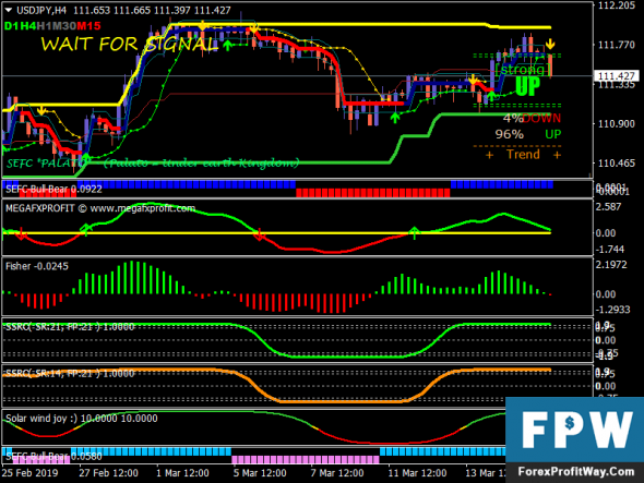Download Profitable Free Forex Trading System For Mt4