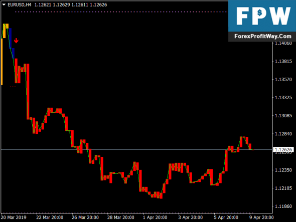 Download EFC Accurate Winning Forex Signals Mt4 Indicator