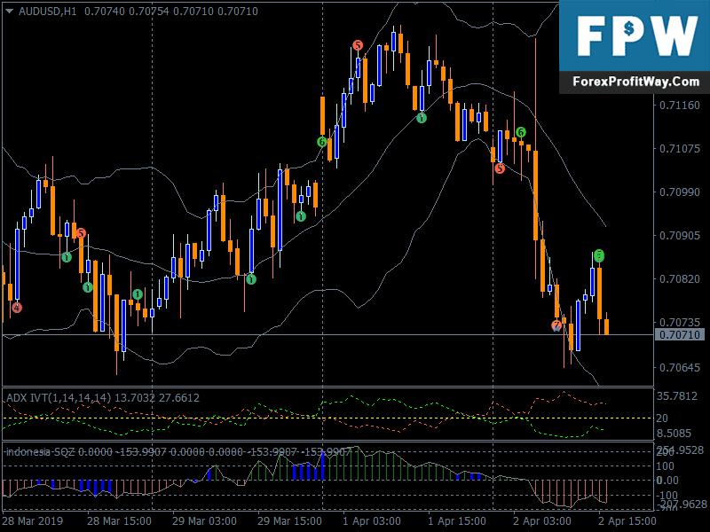 Trading forex 5 digit
