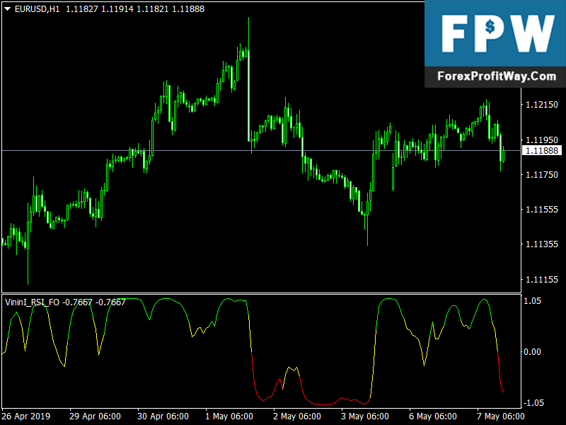 xpMA mq4 Forex MT4 Indicators | download & Forum