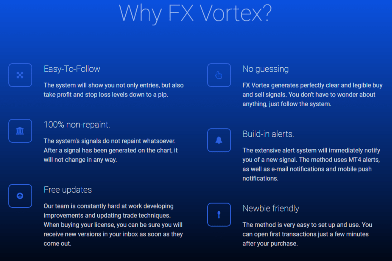 why-vortex-indicator
