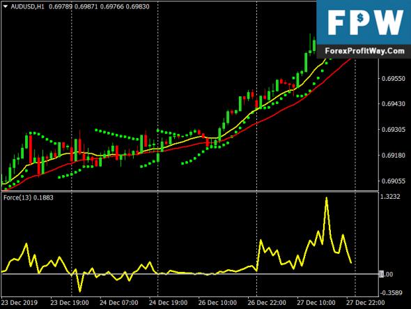 FMFX Forex Trading System