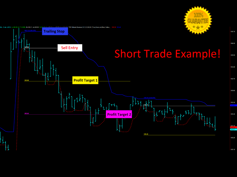 Forex mt4 breakout signal indicator amex forex singapore